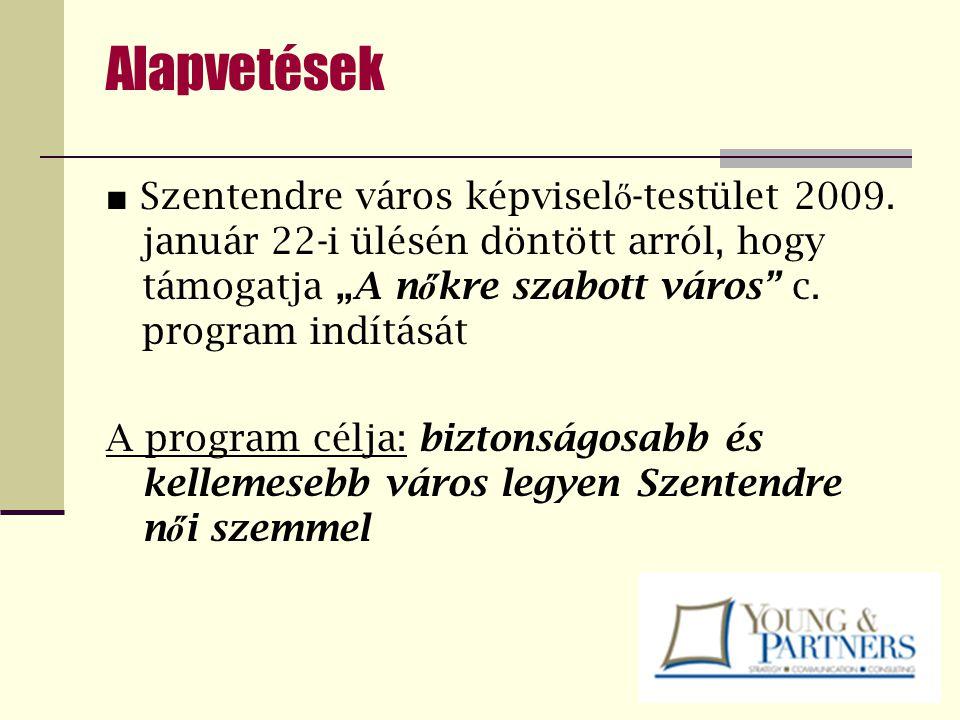 """Alapvetések ■ Szentendre város képvisel ő -testület 2009. január 22-i ülésén döntött arról, hogy támogatja """"A n ő kre szabott város"""" c. program indítá"""