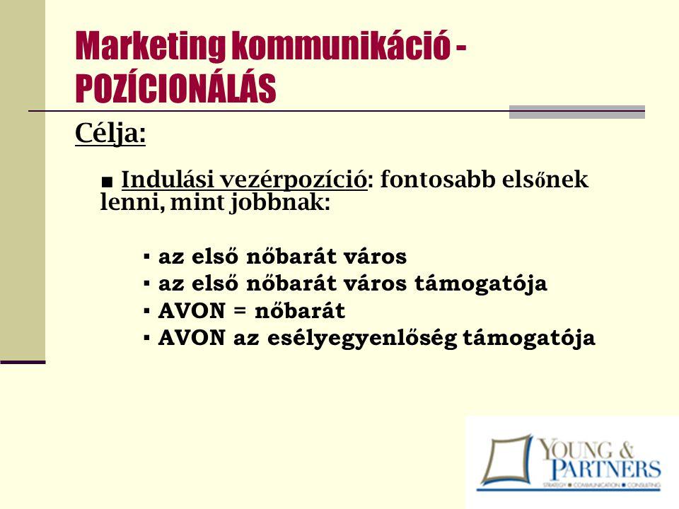 Marketing kommunikáció - POZÍCIONÁLÁS Célja: ■ Indulási vezérpozíció: fontosabb els ő nek lenni, mint jobbnak: ▪ az első nőbarát város ▪ az első nőbar