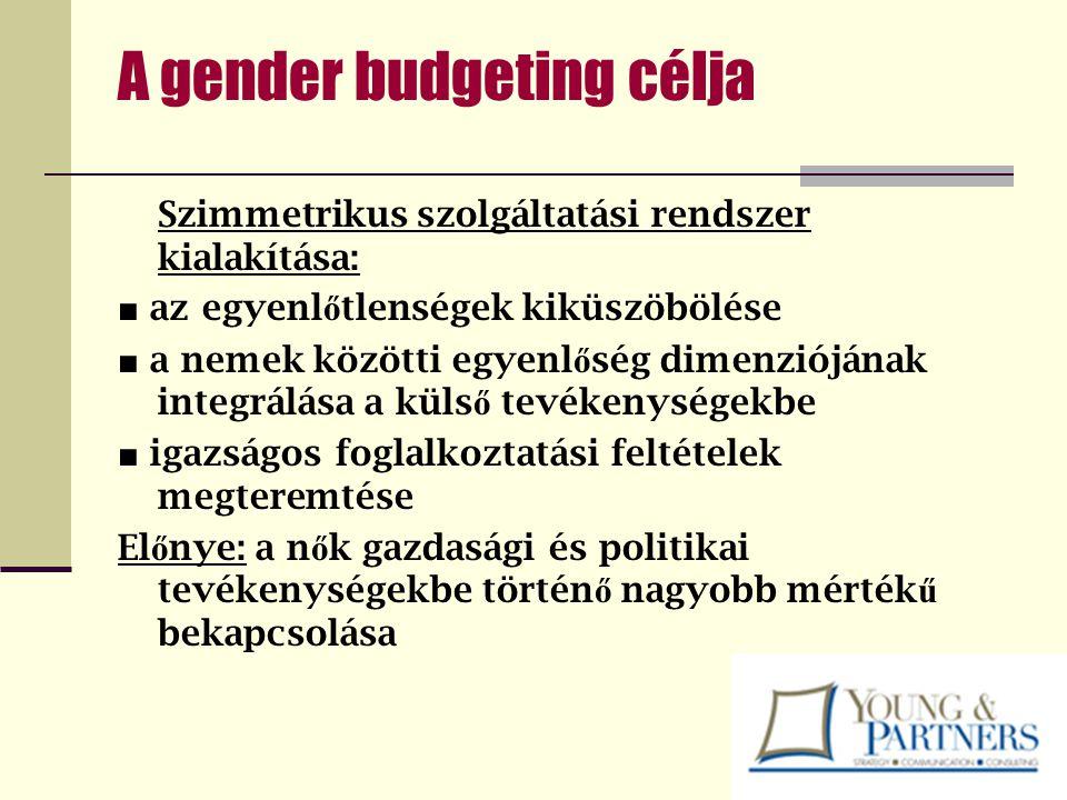 A gender budgeting célja Szimmetrikus szolgáltatási rendszer kialakítása: ■ az egyenl ő tlenségek kiküszöbölése ■ a nemek közötti egyenl ő ség dimenzi