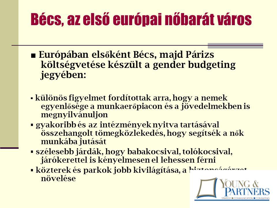 Bécs, az első európai nőbarát város ■ Európában els ő ként Bécs, majd Párizs költségvetése készült a gender budgeting jegyében: ▪ különös figyelmet fo
