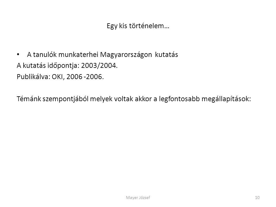 Egy kis történelem… • A tanulók munkaterhei Magyarországon kutatás A kutatás időpontja: 2003/2004.