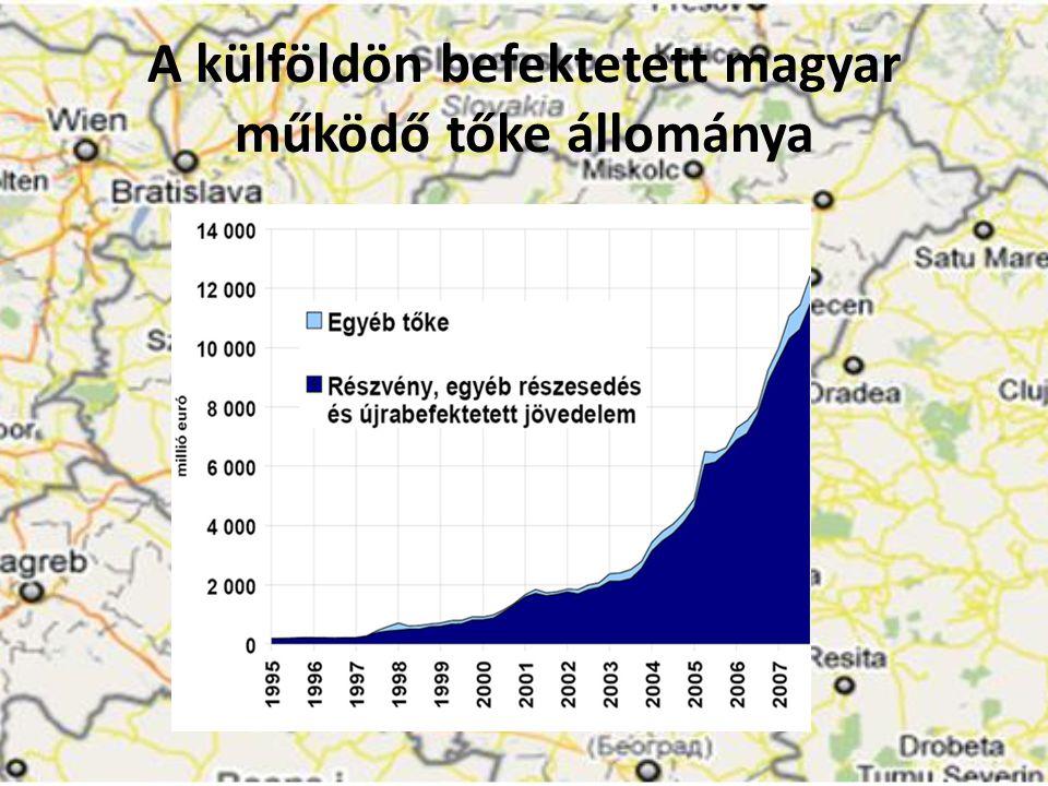 A külföldön befektetett magyar működő tőke állománya