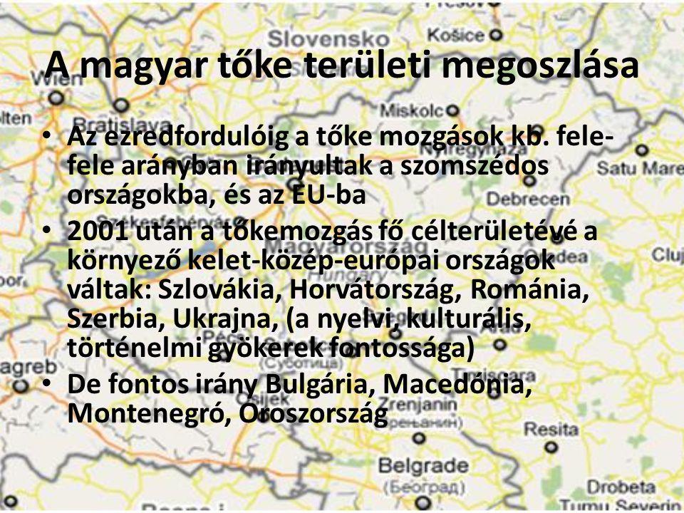 A magyar tőke területi megoszlása • Az ezredfordulóig a tőke mozgások kb. fele- fele arányban irányultak a szomszédos országokba, és az EU-ba • 2001 u