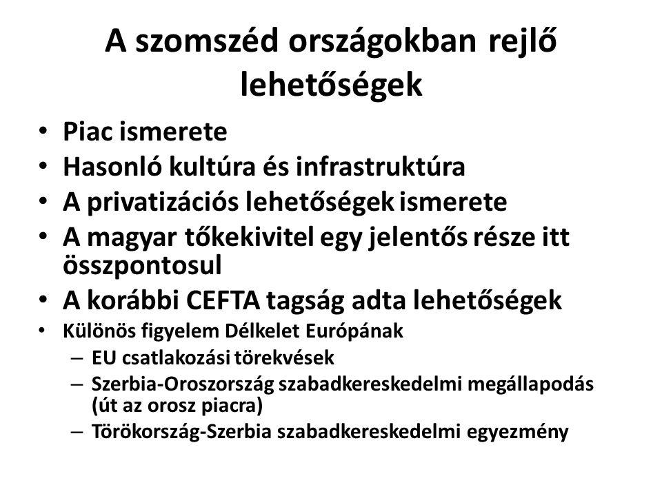 A szomszéd országokban rejlő lehetőségek • Piac ismerete • Hasonló kultúra és infrastruktúra • A privatizációs lehetőségek ismerete • A magyar tőkekiv