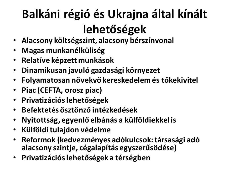 Balkáni régió és Ukrajna által kínált lehetőségek • Alacsony költségszint, alacsony bérszínvonal • Magas munkanélküliség • Relatíve képzett munkások •