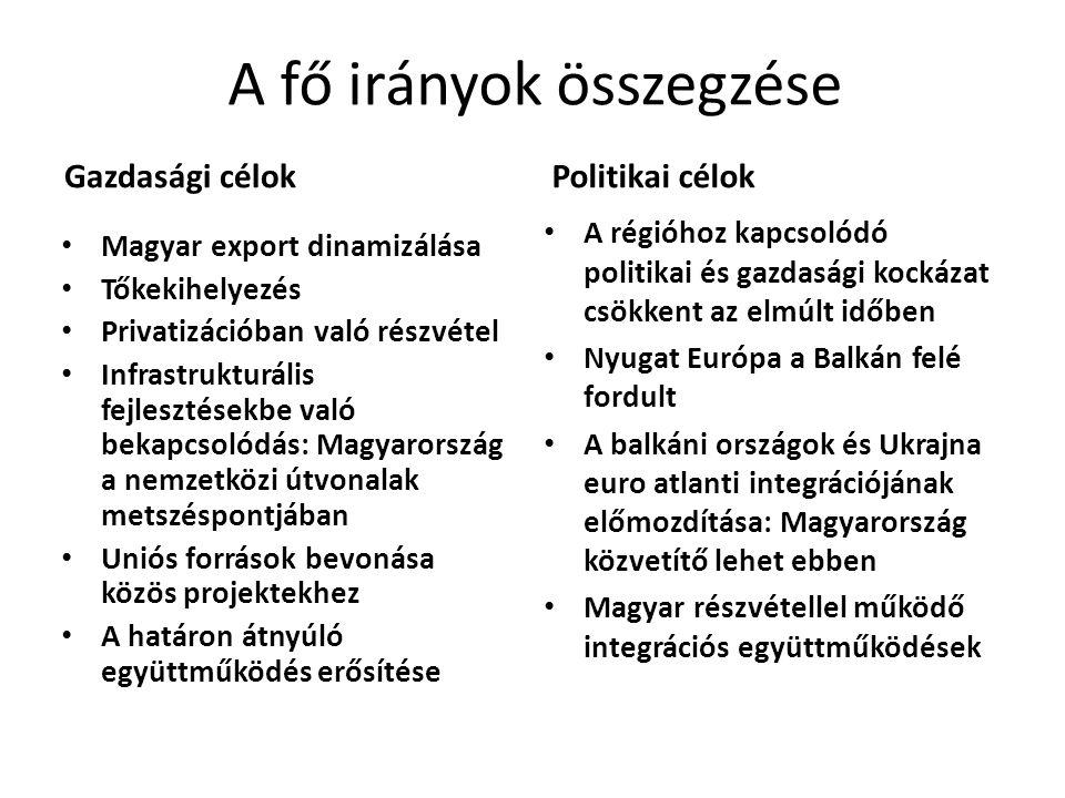 A fő irányok összegzése Gazdasági célok • Magyar export dinamizálása • Tőkekihelyezés • Privatizációban való részvétel • Infrastrukturális fejlesztése