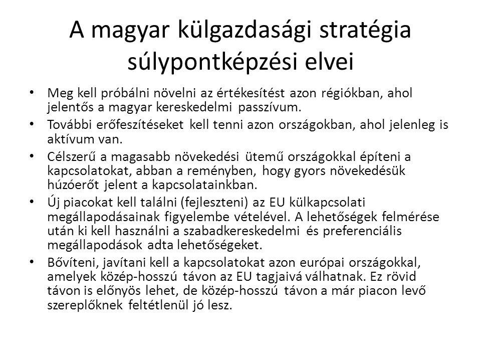 A magyar külgazdasági stratégia prioritásai • Európai Unió – egységes belső piac • Balkán (mint régió) • Kelet-Európa (Oroszország, Ukrajna) • Ázsia néhány országa (Kína, Japán, Dél- Korea, India) • Észak-Amerika (USA)