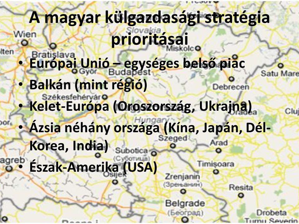 A magyar külgazdasági stratégia prioritásai • Európai Unió – egységes belső piac • Balkán (mint régió) • Kelet-Európa (Oroszország, Ukrajna) • Ázsia n