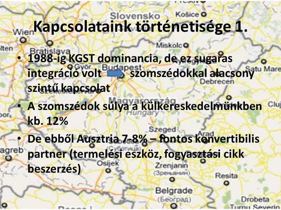 A magyar tőkeexport potenciális előnyei • A magyar gazdaságpolitika támogatja a hazai cégek regionális nemzetközi vállalattá válását, mert a terjeszkedés intenzívebbé teszi a gazdasági-kereskedelmi kapcsolatokat, lehetővé teszi a magyar kivitel növelését.