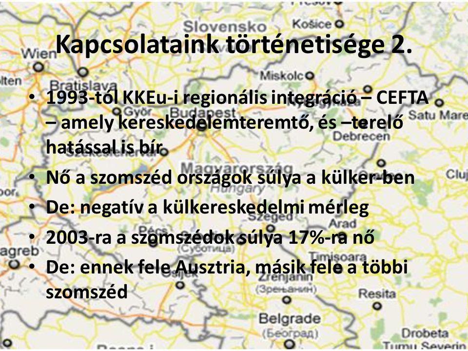 Kapcsolataink történetisége 2. • 1993-tól KKEu-i regionális integráció – CEFTA – amely kereskedelemteremtő, és –terelő hatással is bír • Nő a szomszéd