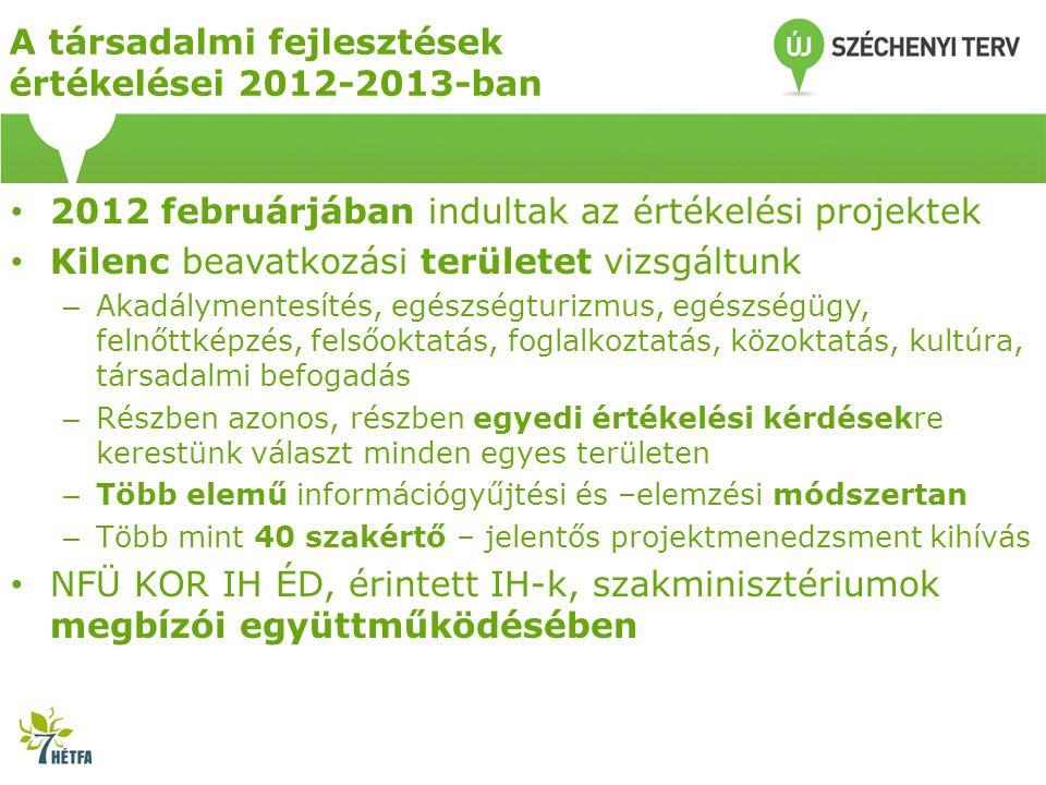 A társadalmi fejlesztések értékelései 2012-2013-ban • 2012 februárjában indultak az értékelési projektek • Kilenc beavatkozási területet vizsgáltunk – Akadálymentesítés, egészségturizmus, egészségügy, felnőttképzés, felsőoktatás, foglalkoztatás, közoktatás, kultúra, társadalmi befogadás – Részben azonos, részben egyedi értékelési kérdésekre kerestünk választ minden egyes területen – Több elemű információgyűjtési és –elemzési módszertan – Több mint 40 szakértő – jelentős projektmenedzsment kihívás • NFÜ KOR IH ÉD, érintett IH-k, szakminisztériumok megbízói együttműködésében