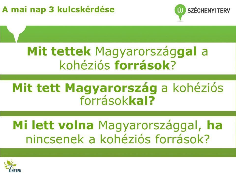 Mit tettek Magyarországgal a kohéziós források.