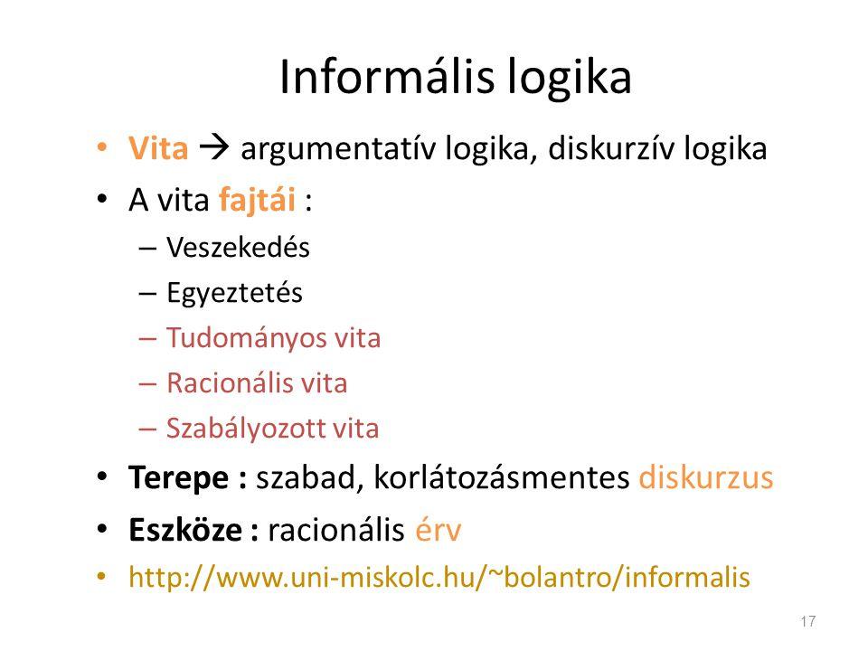 Informális logika • Vita  argumentatív logika, diskurzív logika • A vita fajtái : – Veszekedés – Egyeztetés – Tudományos vita – Racionális vita – Sza