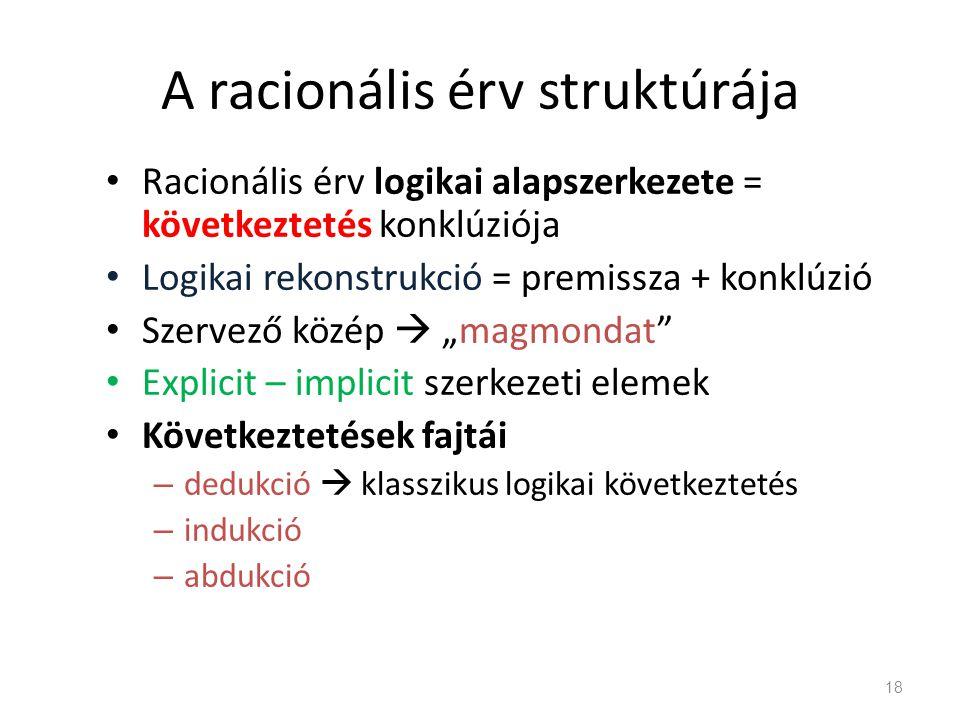 A racionális érv struktúrája • Racionális érv logikai alapszerkezete = következtetés konklúziója • Logikai rekonstrukció = premissza + konklúzió • Sze