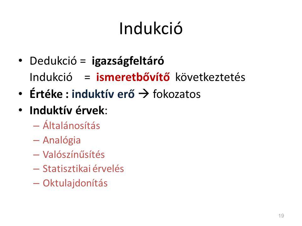 Indukció • Dedukció = igazságfeltáró Indukció = ismeretbővítő következtetés • Értéke : induktív erő  fokozatos • Induktív érvek: – Általánosítás – An