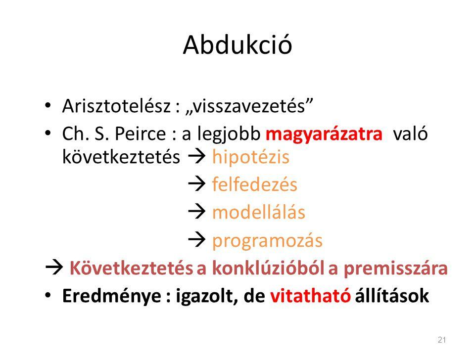 """Abdukció • Arisztotelész : """"visszavezetés"""" • Ch. S. Peirce : a legjobb magyarázatra való következtetés  hipotézis  felfedezés  modellálás  program"""