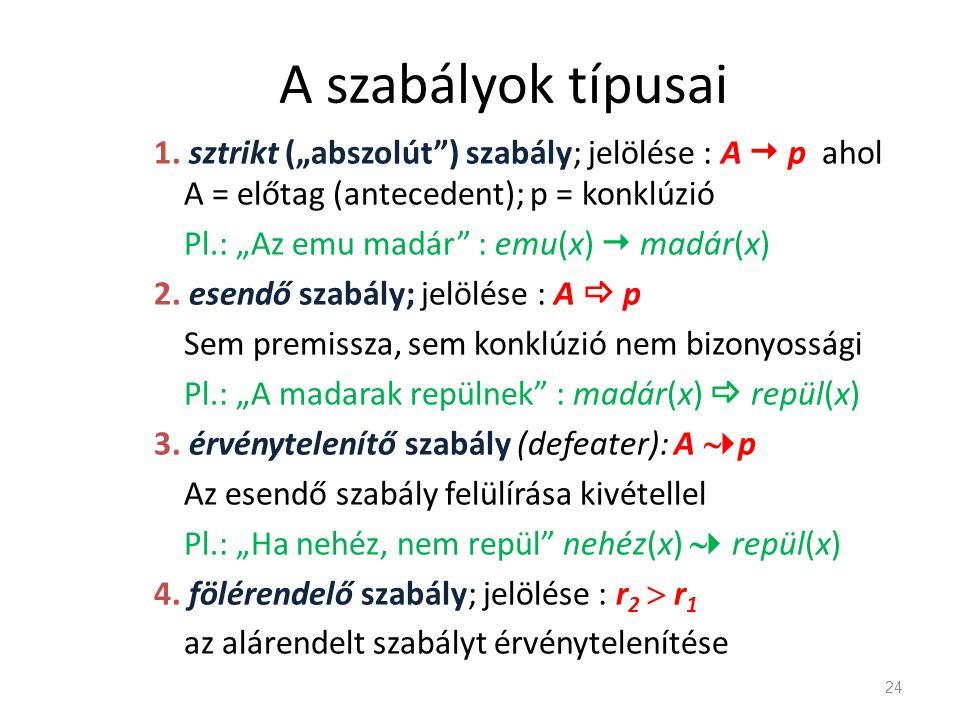"""A szabályok típusai 1. sztrikt (""""abszolút"""") szabály; jelölése : A  p ahol A = előtag (antecedent); p = konklúzió Pl.: """"Az emu madár"""" : emu(x)  madár"""