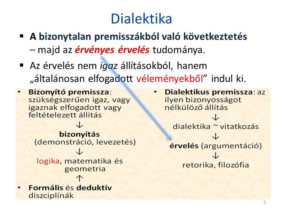 Dialektikus szillogizmus  Arisztotelész: Topika (  platóni dialektika)  A premisszákból szükségszerűen következő konklúzió – de a premisszák nem igazak, csak igazként elfogadottak: valószínűek.