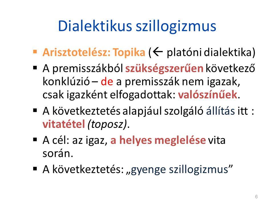 Dialektikus szillogizmus  Arisztotelész: Topika (  platóni dialektika)  A premisszákból szükségszerűen következő konklúzió – de a premisszák nem ig
