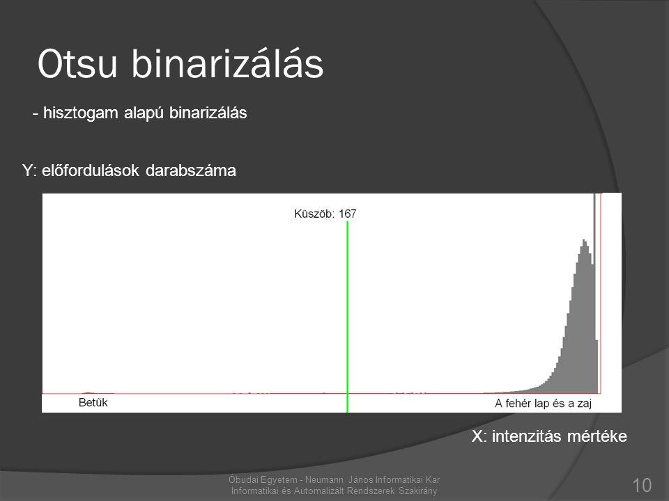 Otsu binarizálás 10 Óbudai Egyetem - Neumann János Informatikai Kar Informatikai és Automalizált Rendszerek Szakirány X: intenzitás mértéke Y: előford