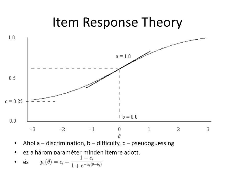Item Response Theory • Ahol a – discrimination, b – difficulty, c – pseudoguessing • ez a három paraméter minden itemre adott.
