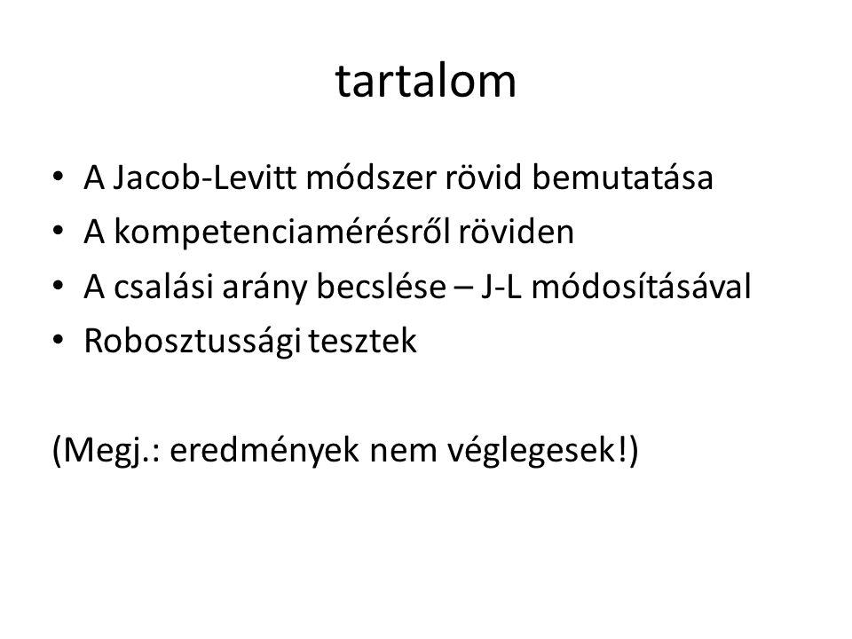 tartalom • A Jacob-Levitt módszer rövid bemutatása • A kompetenciamérésről röviden • A csalási arány becslése – J-L módosításával • Robosztussági tesztek (Megj.: eredmények nem véglegesek!)