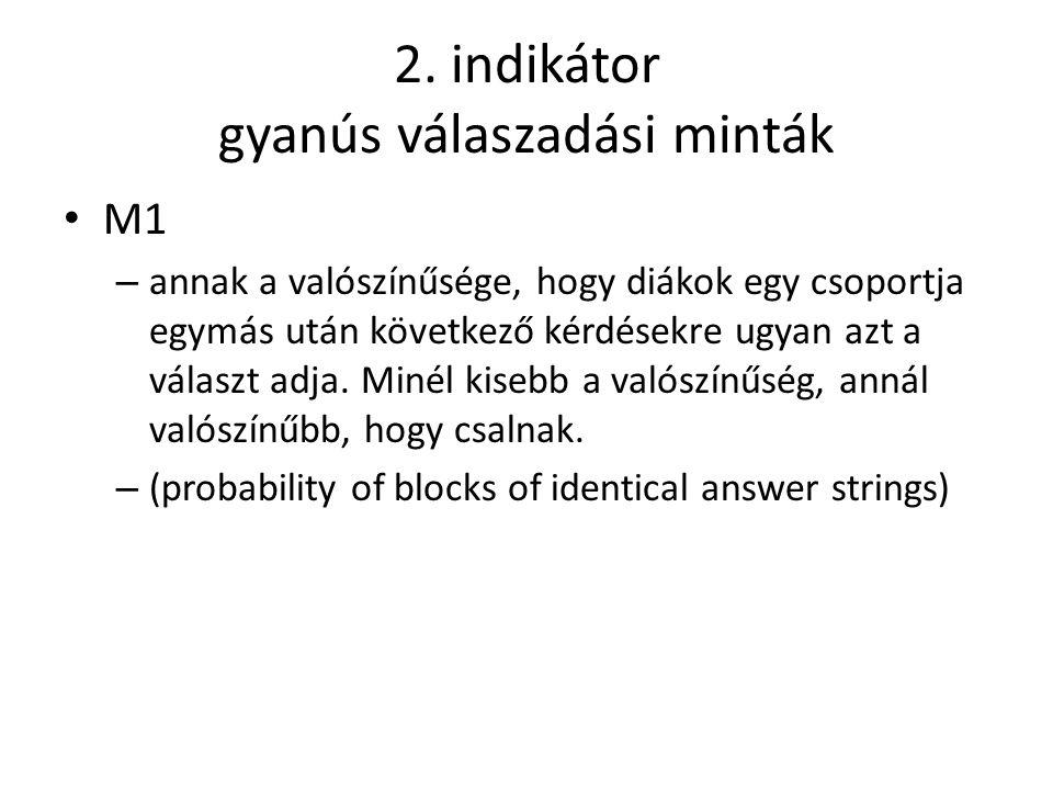 2. indikátor gyanús válaszadási minták • M1 – annak a valószínűsége, hogy diákok egy csoportja egymás után következő kérdésekre ugyan azt a választ ad