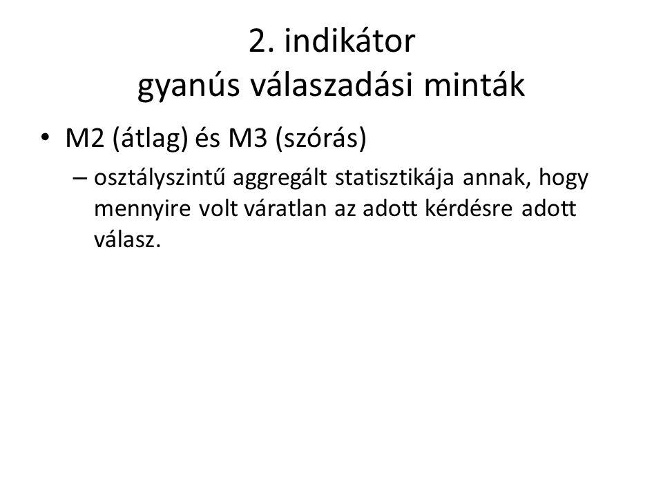 2. indikátor gyanús válaszadási minták • M2 (átlag) és M3 (szórás) – osztályszintű aggregált statisztikája annak, hogy mennyire volt váratlan az adott