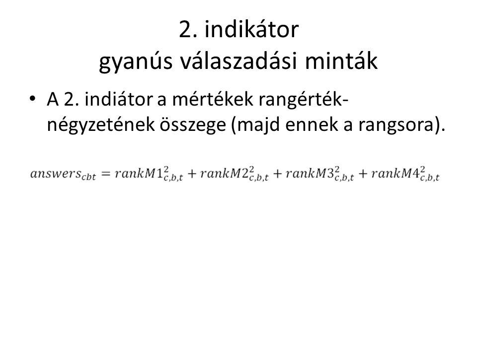 2. indikátor gyanús válaszadási minták • A 2.
