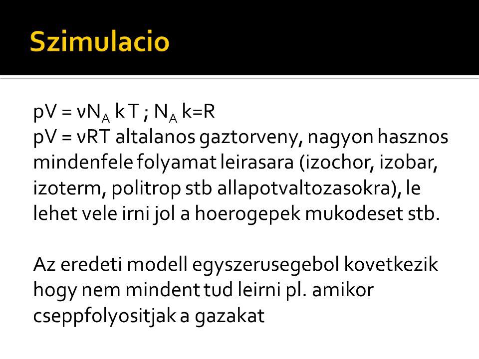 pV = νN A k T ; N A k=R pV = νRT altalanos gaztorveny, nagyon hasznos mindenfele folyamat leirasara (izochor, izobar, izoterm, politrop stb allapotval