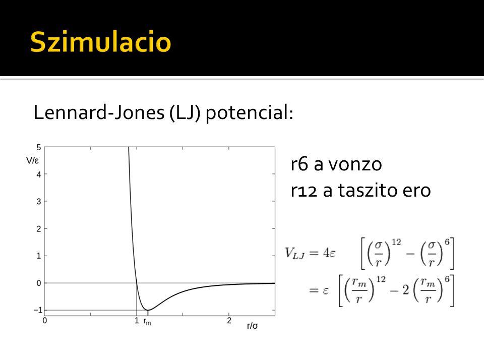 Lennard-Jones (LJ) potencial: r6 a vonzo r12 a taszito ero