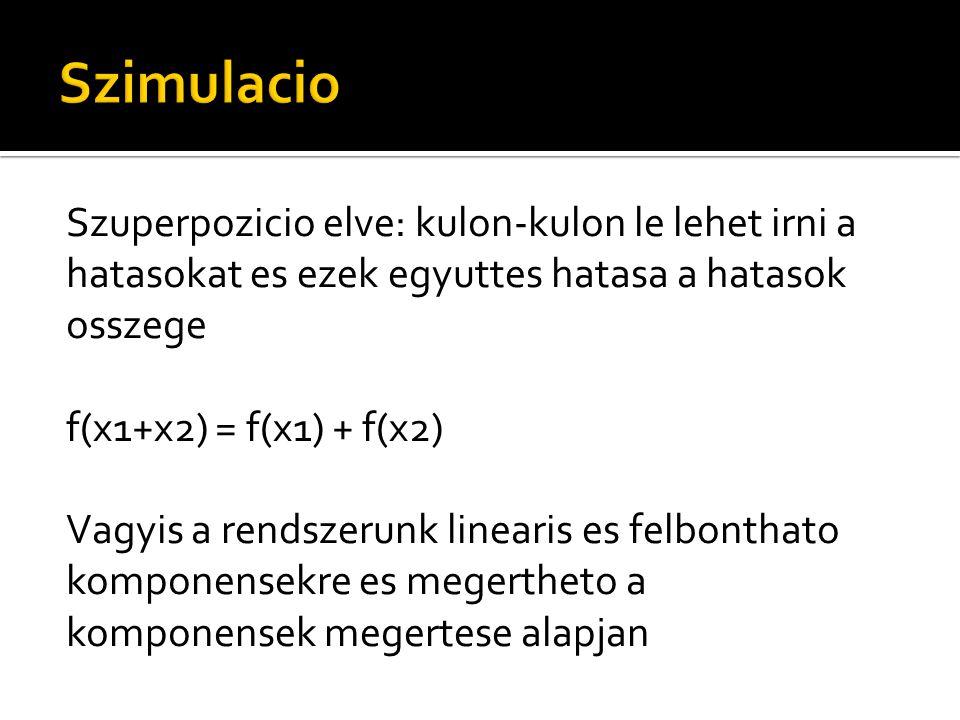 Szuperpozicio elve: kulon-kulon le lehet irni a hatasokat es ezek egyuttes hatasa a hatasok osszege f(x1+x2) = f(x1) + f(x2) Vagyis a rendszerunk line