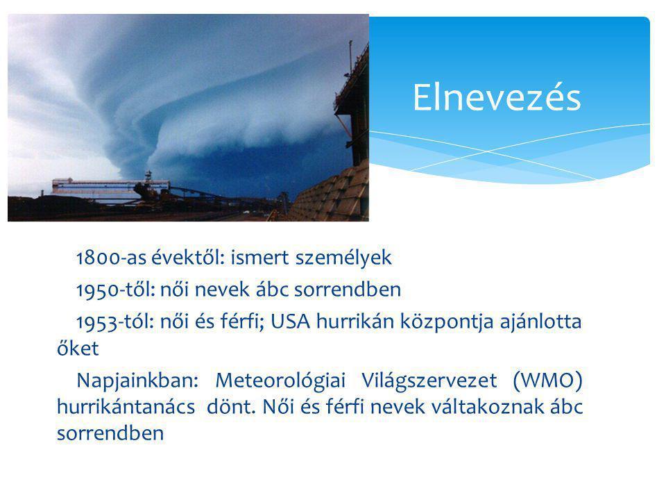 1800-as évektől: ismert személyek 1950-től: női nevek ábc sorrendben 1953-tól: női és férfi; USA hurrikán központja ajánlotta őket Napjainkban: Meteorológiai Világszervezet (WMO) hurrikántanács dönt.