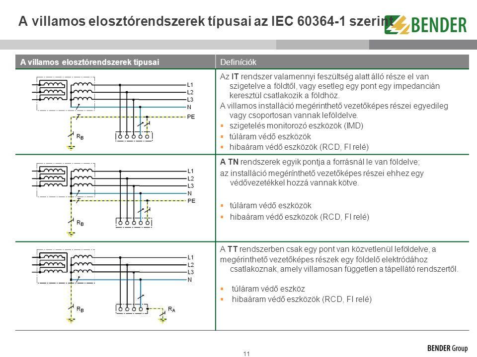 11 A villamos elosztórendszerek típusaiDefiníciók Az IT rendszer valamennyi feszültség alatt álló része el van szigetelve a földtől, vagy esetleg egy