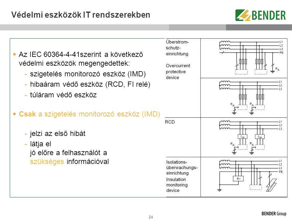 24 Védelmi eszközök IT rendszerekben  Az IEC 60364-4-41szerint a következő védelmi eszközök megengedettek: -szigetelés monitorozó eszköz (IMD) -hibaá