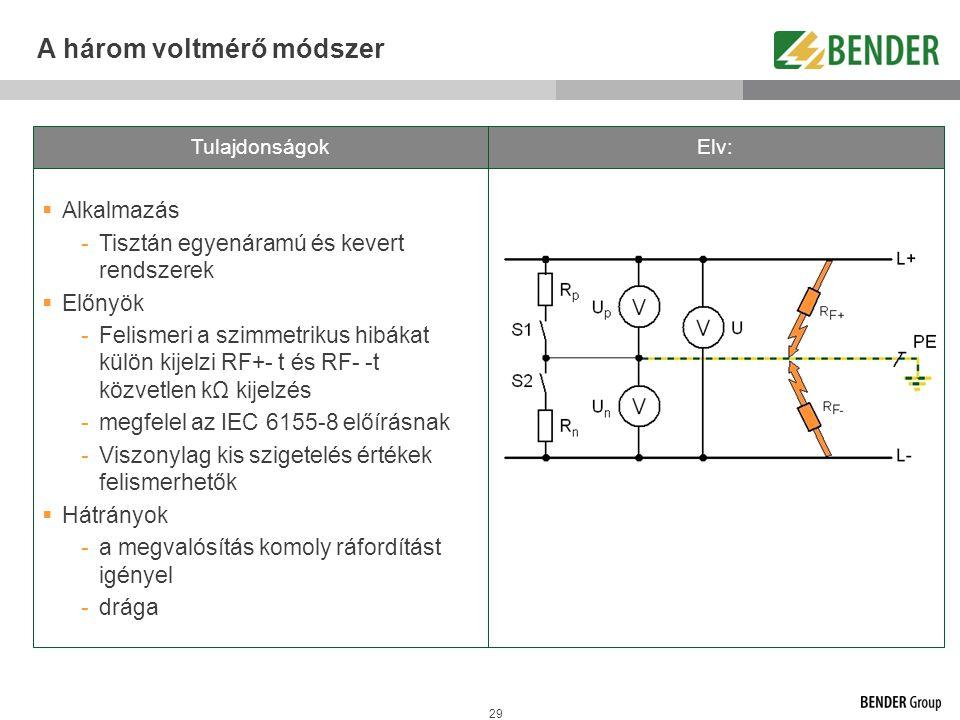 29  Alkalmazás -Tisztán egyenáramú és kevert rendszerek  Előnyök -Felismeri a szimmetrikus hibákat külön kijelzi RF+- t és RF- -t közvetlen kΩ kijel