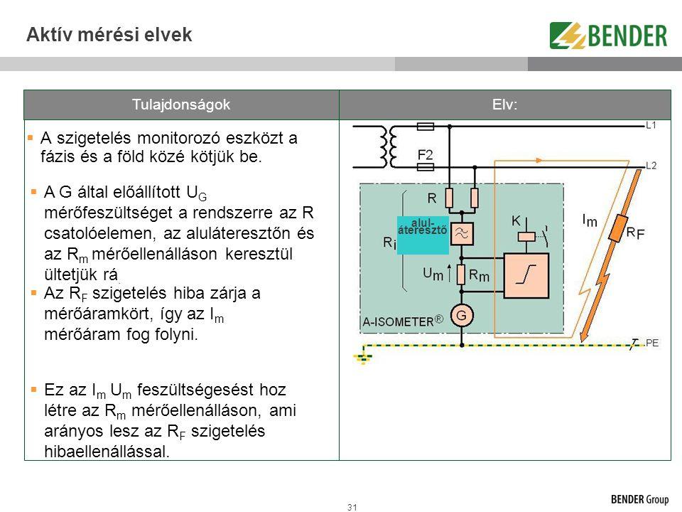 31 Aktív mérési elvek  A szigetelés monitorozó eszközt a fázis és a föld közé kötjük be.  A G által előállított U G mérőfeszültséget a rendszerre az
