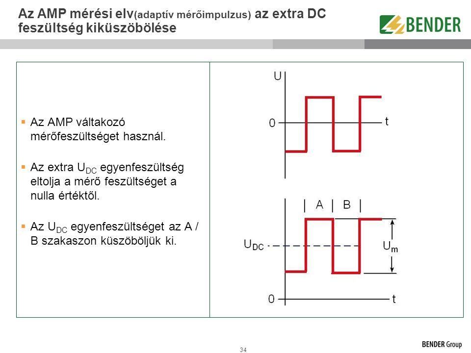 34  Az AMP váltakozó mérőfeszültséget használ.  Az extra U DC egyenfeszültség eltolja a mérő feszültséget a nulla értéktől.  Az U DC egyenfeszültsé