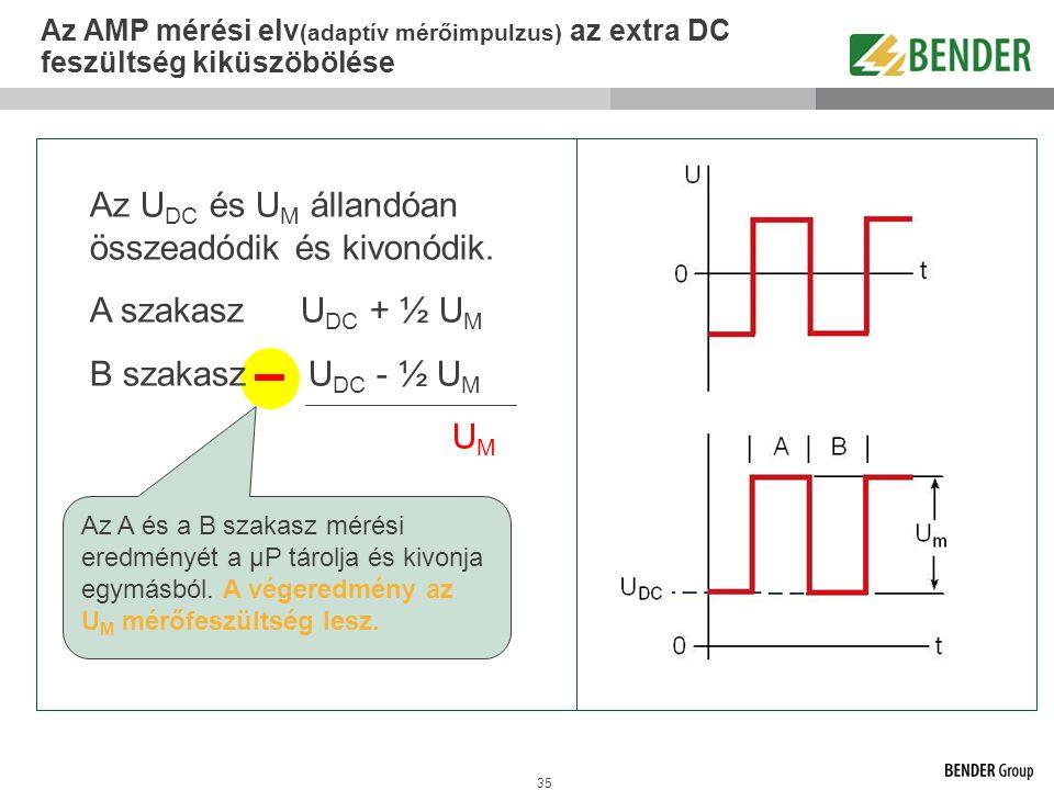 35 Az U DC és U M állandóan összeadódik és kivonódik. A szakaszU DC + ½ U M B szakasz U DC - ½ U M U M Az A és a B szakasz mérési eredményét a µP táro