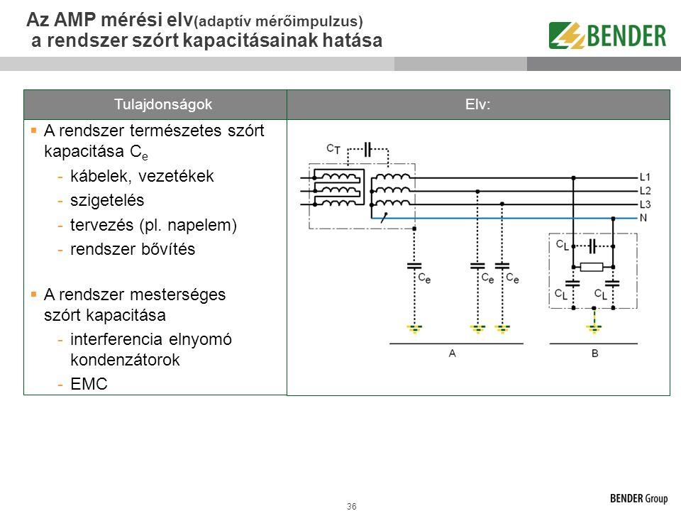 36 Az AMP mérési elv (adaptív mérőimpulzus) a rendszer szórt kapacitásainak hatása  A rendszer természetes szórt kapacitása C e -kábelek, vezetékek -