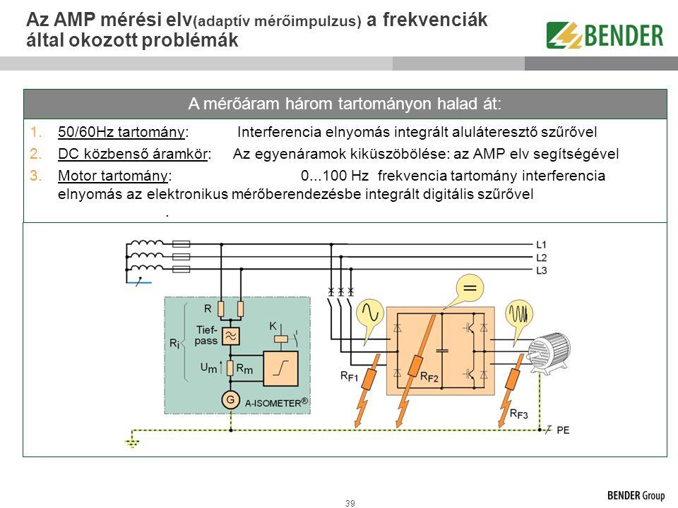 39 1.50/60Hz tartomány: Interferencia elnyomás integrált aluláteresztő szűrővel 2.DC közbenső áramkör:Az egyenáramok kiküszöbölése: az AMP elv segítsé