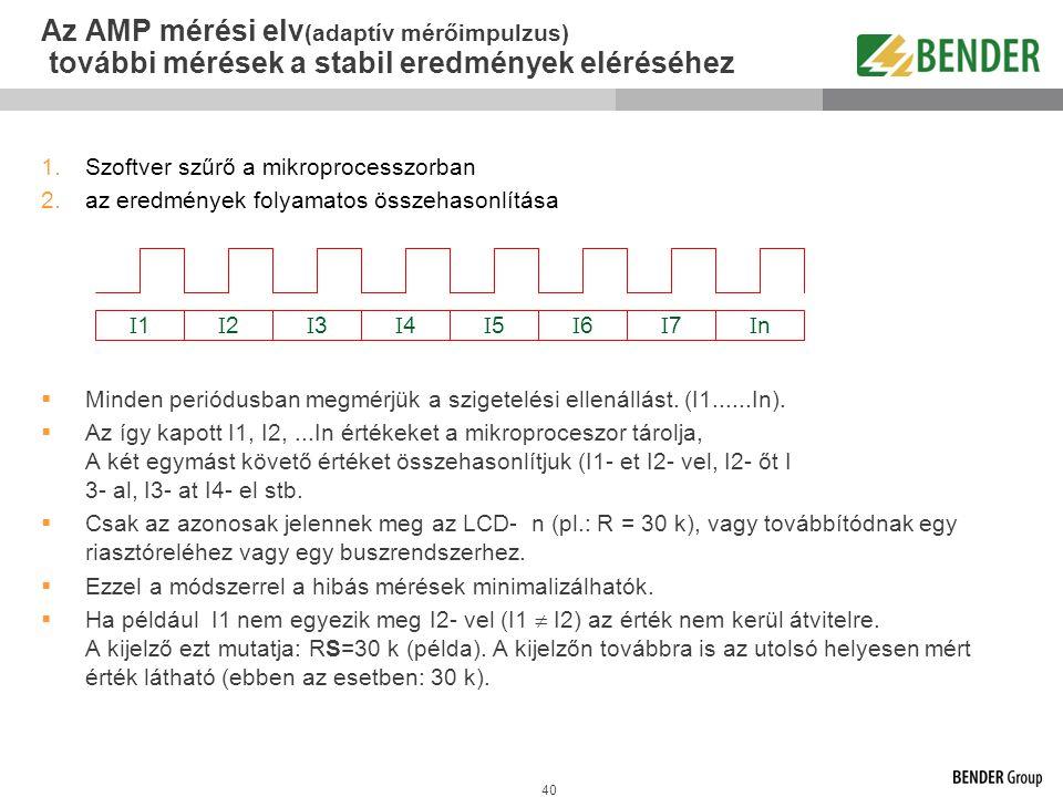 40 Az AMP mérési elv (adaptív mérőimpulzus) további mérések a stabil eredmények eléréséhez 1.Szoftver szűrő a mikroprocesszorban 2.az eredmények folya