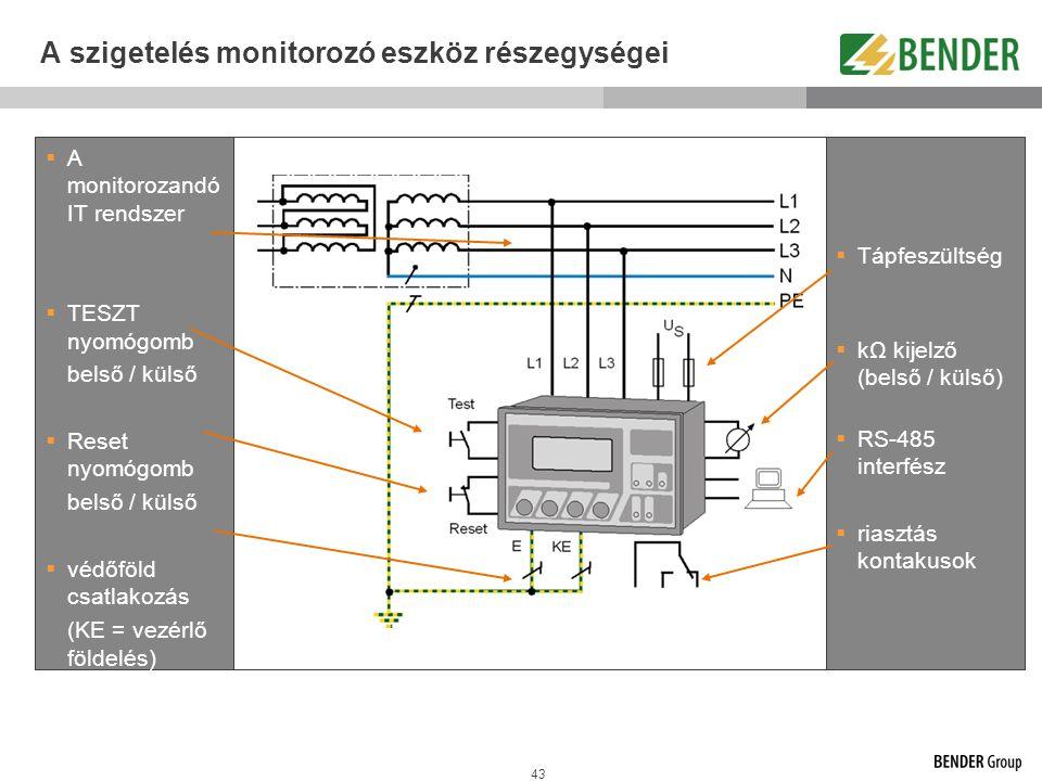 43 A szigetelés monitorozó eszköz részegységei  A monitorozandó IT rendszer  TESZT nyomógomb belső / külső  Reset nyomógomb belső / külső  védőföl