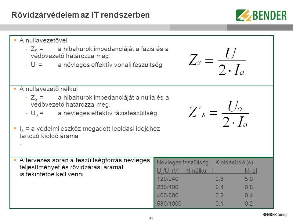 49 Rövidzárvédelem az IT rendszerben  A nullavezetővel -Z S = a hibahurok impedanciáját a fázis és a védővezető határozza meg. -U = a névleges effekt