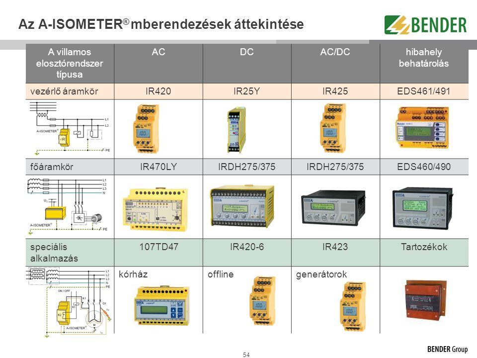 54 Az A-ISOMETER ® mberendezések áttekintése A villamos elosztórendszer típusa ACDCAC/DChibahely behatárolás vezérlő áramkörIR420IR25YIR425EDS461/491