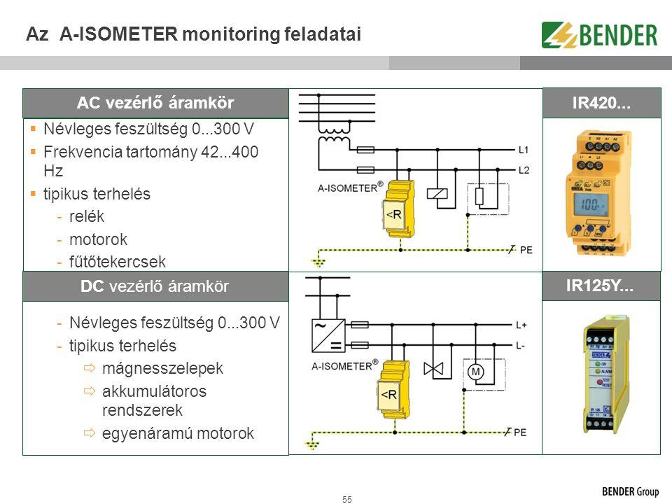 55 Az A-ISOMETER monitoring feladatai  Névleges feszültség 0...300 V  Frekvencia tartomány 42...400 Hz  tipikus terhelés -relék -motorok -fűtőteker