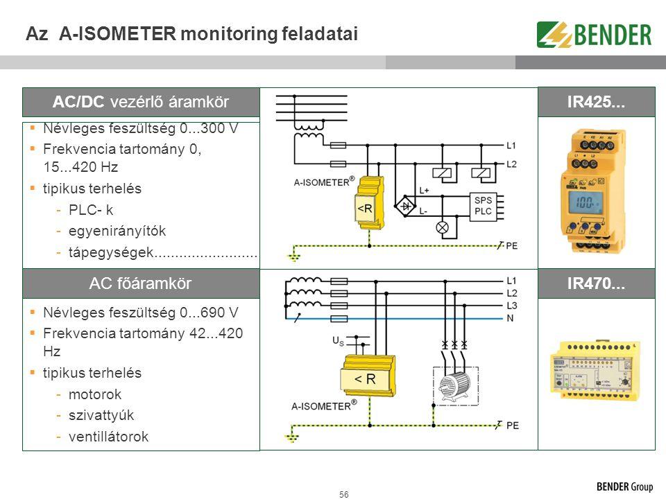 56 Az A-ISOMETER monitoring feladatai  Névleges feszültség 0...300 V  Frekvencia tartomány 0, 15...420 Hz  tipikus terhelés -PLC- k -egyenirányítók