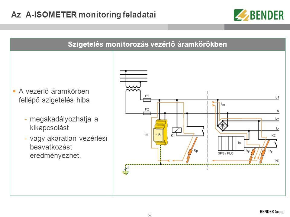 57 Az A-ISOMETER monitoring feladatai Szigetelés monitorozás vezérlő áramkörökben  A vezérlő áramkörben fellépő szigetelés hiba -megakadályozhatja a