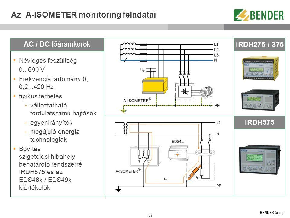 58 Az A-ISOMETER monitoring feladatai  Névleges feszültség 0...690 V  Frekvencia tartomány 0, 0,2...420 Hz  tipikus terhelés -változtatható fordula