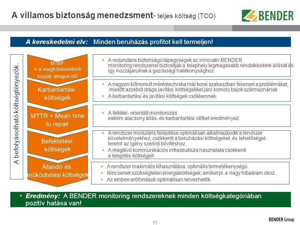 71 A villamos biztonság menedzsment- teljes költség (TCO)  A redundáns biztonságú tápegységek az innovatív BENDER monitoring rendszerrel biztosítják